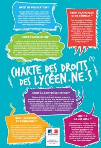 charte des droits lycéens